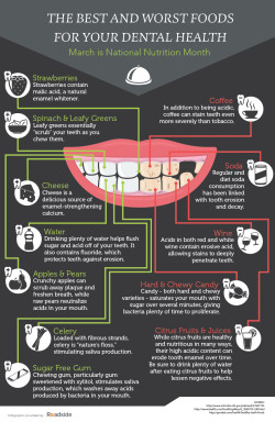 Dental Nutrition