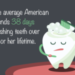 5 Fun Facts About Toothbrushes - Spoiler Alert: #4 Will Shock You!