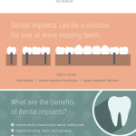 The Scary Side of Missing Teeth - and What You Can Do About It