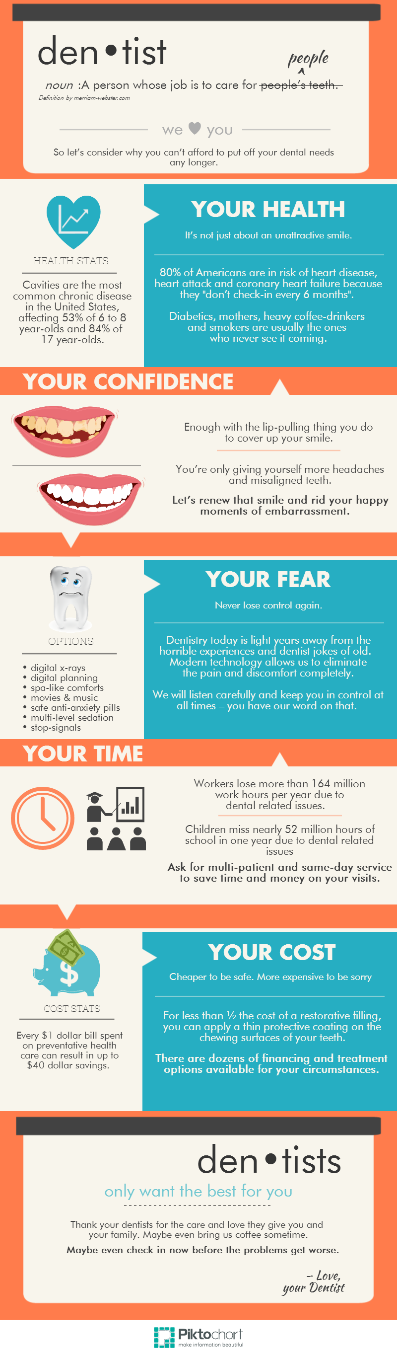 Dentist reactivation Infographic