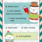 10 Popular New Year's Resolutions | Holiday Survival Guide