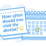 How Often Should You See the Dentist