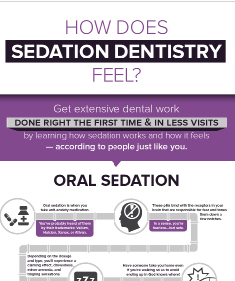 Lynnwwod dentist sedation dentistry blog