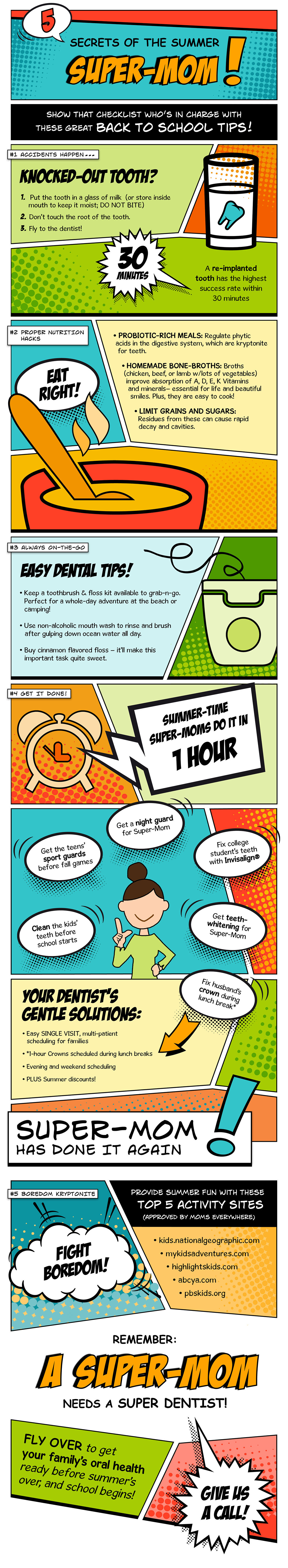 An infographic showing all the things it takes to be a Super-Mom!